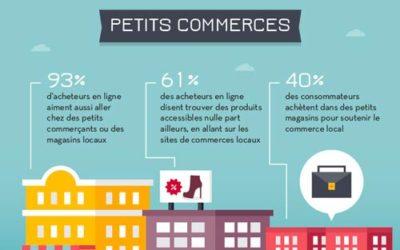 Petits commerces et e-commerce psychologie du consommateur